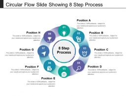 Circular Flow Slide Showing 8 Step Process