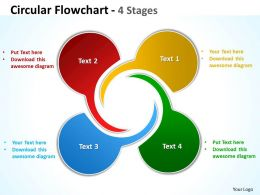 Circular Flowchart 4 Stages 15