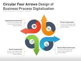 Circular Four Arrows Design Of Business Process Digitalization