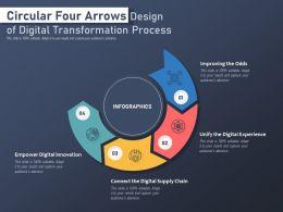 Circular Four Arrows Design Of Digital Transformation Process