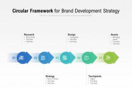Circular Framework For Brand Development Strategy