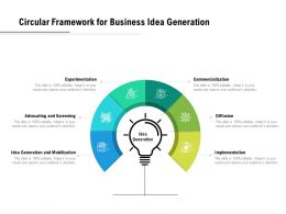 Circular Framework For Business Idea Generation