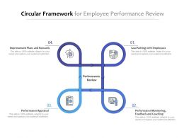 Circular Framework For Employee Performance Review