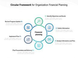 Circular Framework For Organization Financial Planning