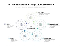 Circular Framework For Project Risk Assessment