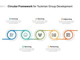 Circular Framework For Tuckman Group Development