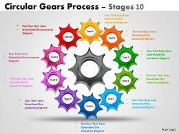 Circular Gears diagrams Process Stages 2