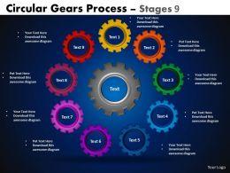 Circular Gears Flowchart Process