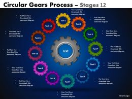 Circular Gears Flowchart Process Diagram