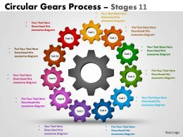 Circular Gears Process Stages 11