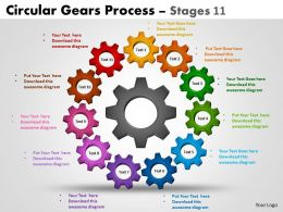 Circular Gears Process Stages 3