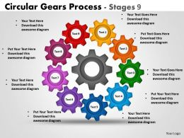 Circular Gears Process Stages 9