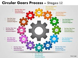 Circular Gears Stages 3