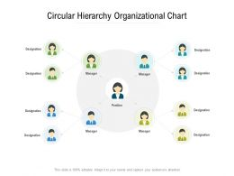Circular Hierarchy Organizational Chart
