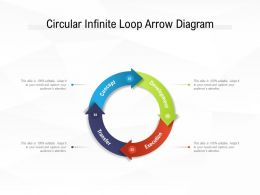 Circular Infinite Loop Arrow Diagram