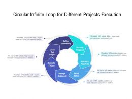 Circular Infinite Loop For Different Projects Execution