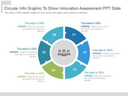 Circular Info Graphic To Show Innovation Assessment Ppt Slide