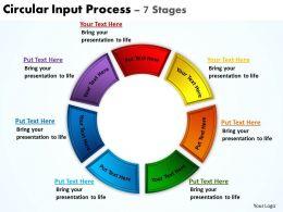 Circular Input Process 7 Stages 13
