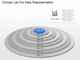 Circular List For Data Representation Powerpoint Template Slide