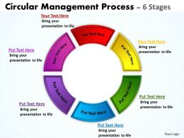 Circular Management Process 6 Stages 20