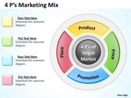 Circular Marketing Mix Business Diagram