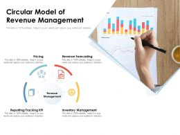 Circular Model Of Revenue Management