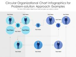 Circular Organizational Chart For Problem Solution Approach Examples Infographic Template