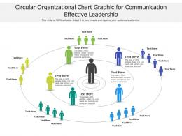 Circular Organizational Chart Graphic For Communication Effective Leadership Infographic Template