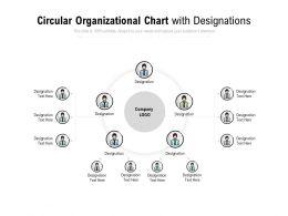Circular Organizational Chart With Designations