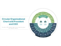 Circular Organizational Chart With President And CEO