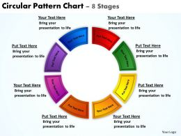 Circular Pattern Chart 8 Stages 8