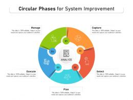 Circular Phases For System Improvement