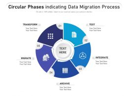 Circular Phases Indicating Data Migration Process
