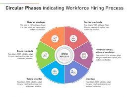 Circular Phases Indicating Workforce Hiring Process