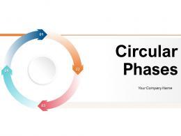 Circular Phases Management Process Engagement Marketing Awareness