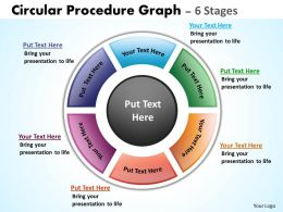 Circular Procedure Graph diagrams 10