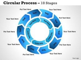 Circular Process 10 Stages 3