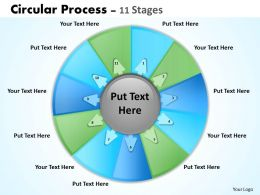 Circular Process 11 Stages 3