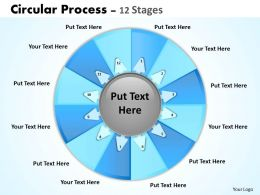 Circular Process 12 Stages 6
