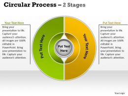 Circular Process 2 Stages 7