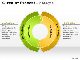 Circular Process 2 Stages 8
