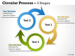 Circular Process 3 Stages 14