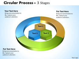 Circular Process 3 Stages 16