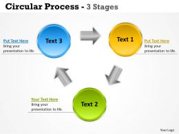 Circular Process 3 Stages 18