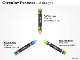 Circular Process 3 Stages 19