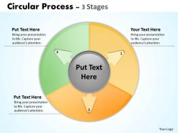Circular Process 3 Stages 20
