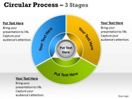 Circular Process 3 Stages 21