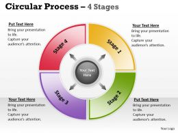 Circular Process 4 Stages 16