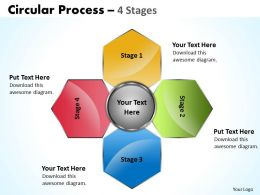 Circular Process 4 Stages 17