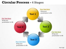 Circular Process 4 Stages 19